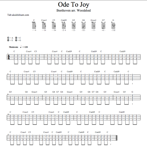 Ukulele ukulele tablature somewhere over the rainbow : Ukulele : ukulele tablature songs Ukulele Tablature or Ukulele ...